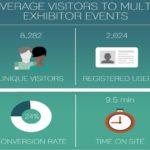 average_stats